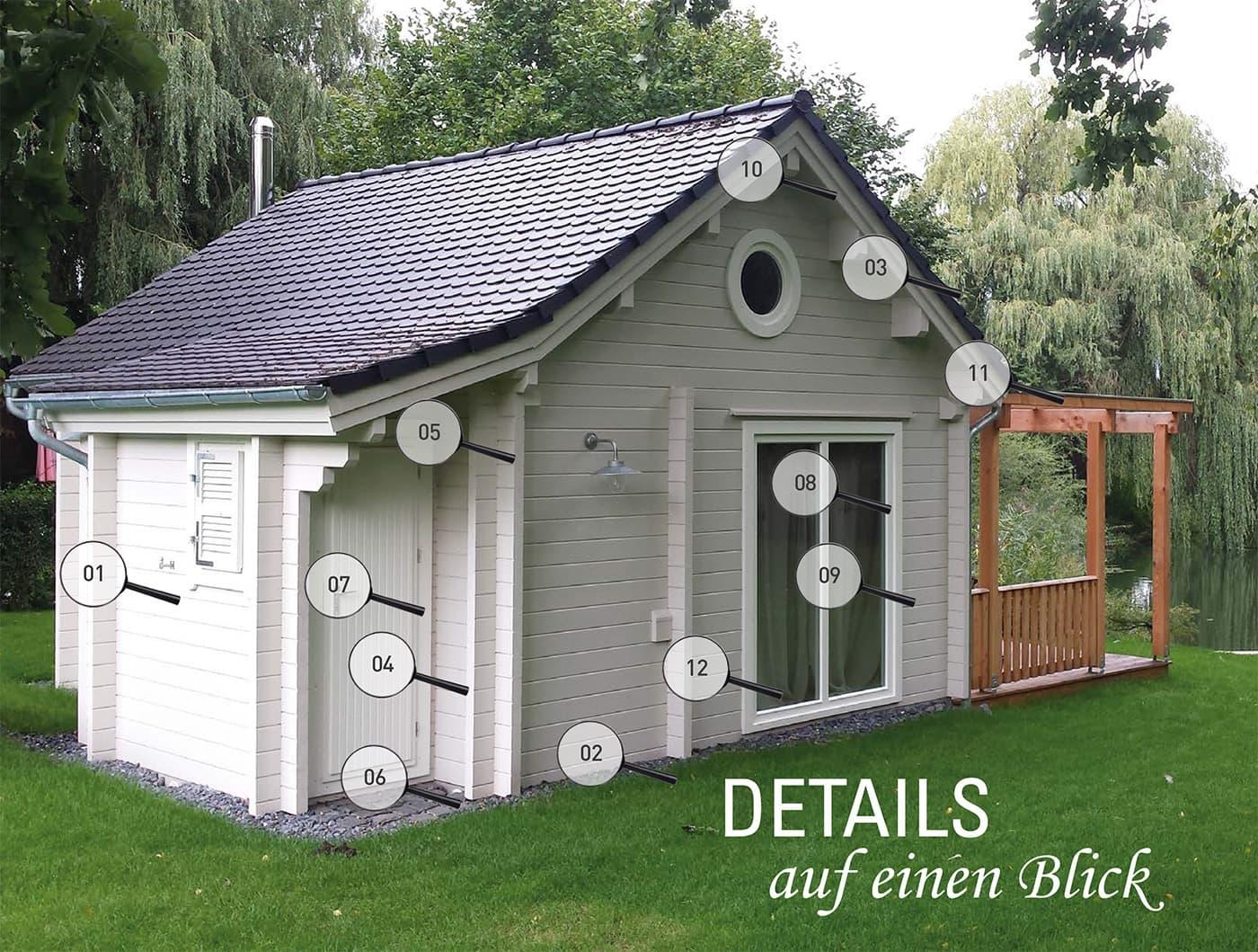 Blockhäuser Details