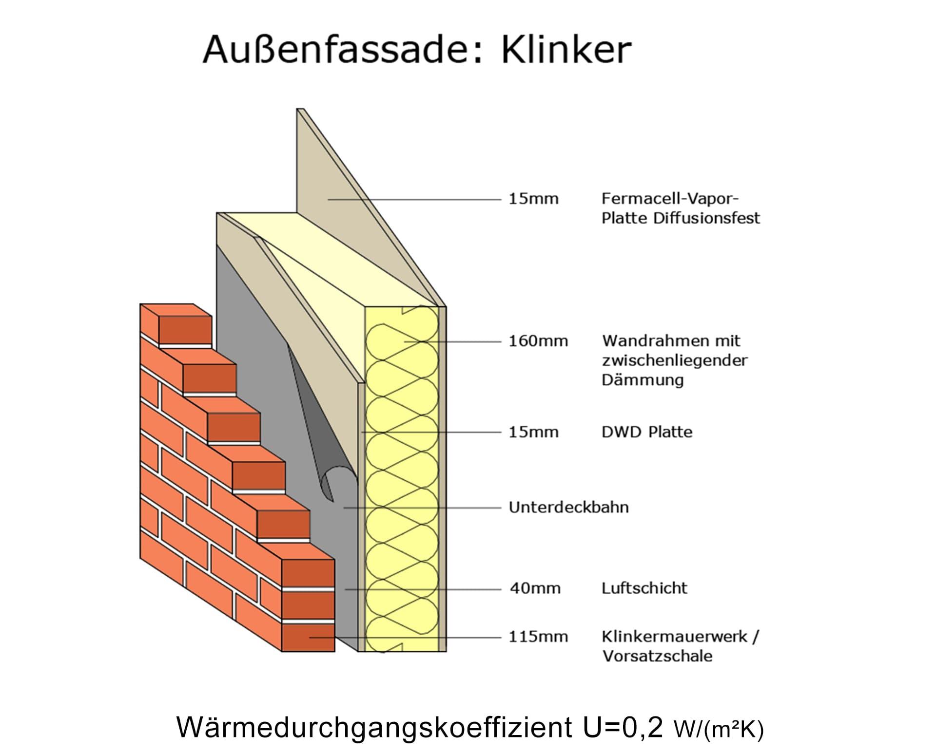 Fertighaus Ökologisch Niedersachsen Hildesheim Hannover Alfeld Elze